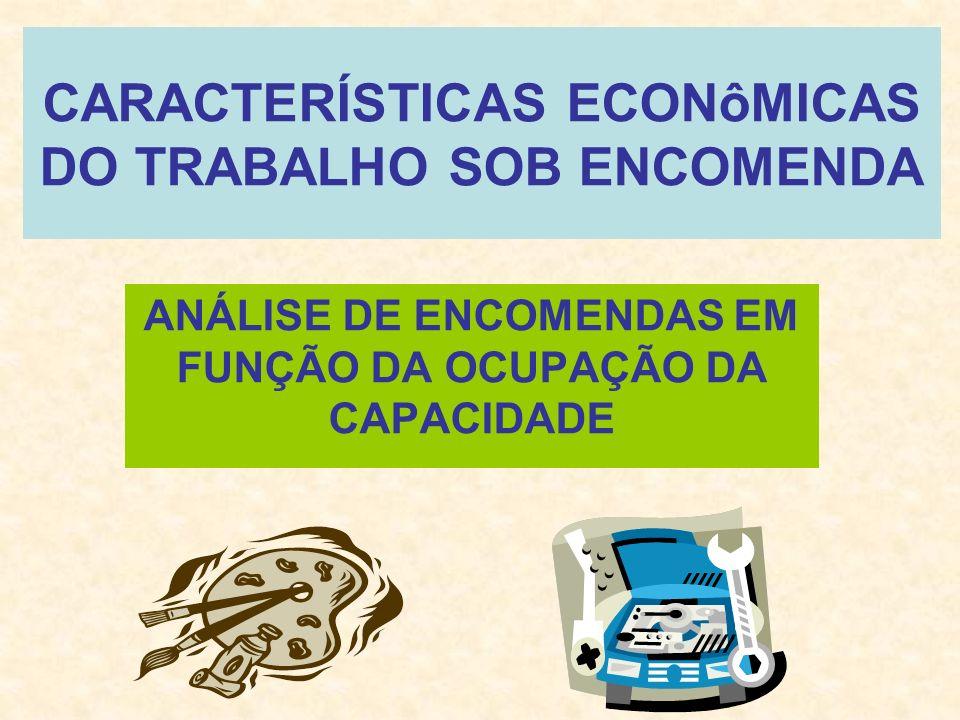 CARACTERÍSTICAS ECONôMICAS DO TRABALHO SOB ENCOMENDA ANÁLISE DE ENCOMENDAS EM FUNÇÃO DA OCUPAÇÃO DA CAPACIDADE