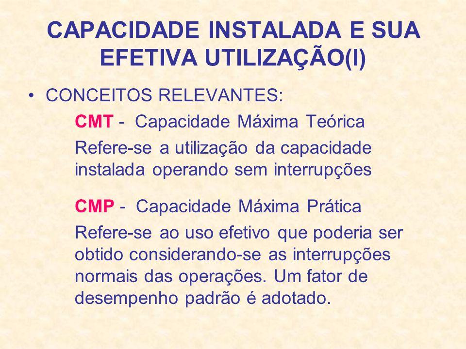 CAPACIDADE INSTALADA E SUA EFETIVA UTILIZAÇÃO(I) CONCEITOS RELEVANTES: CMT - Capacidade Máxima Teórica Refere-se a utilização da capacidade instalada operando sem interrupções CMP - Capacidade Máxima Prática Refere-se ao uso efetivo que poderia ser obtido considerando-se as interrupções normais das operações.