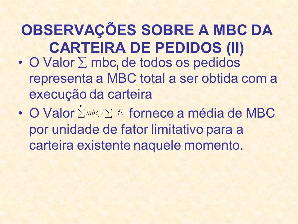 OBSERVAÇÕES SOBRE A MBC DA CARTEIRA DE PEDIDOS (II) O Valor mbc i de todos os pedidos representa a MBC total a ser obtida com a execução da carteira O Valor fornece a média de MBC por unidade de fator limitativo para a carteira existente naquele momento.