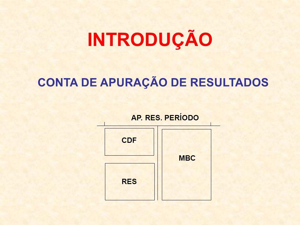 INTRODUÇÃO AP. RES. PERÍODO CDF MBC RES CONTA DE APURAÇÃO DE RESULTADOS