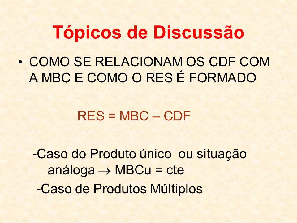 Tópicos de Discussão COMO SE RELACIONAM OS CDF COM A MBC E COMO O RES É FORMADO RES = MBC – CDF -Caso do Produto único ou situação análoga MBCu = cte -Caso de Produtos Múltiplos