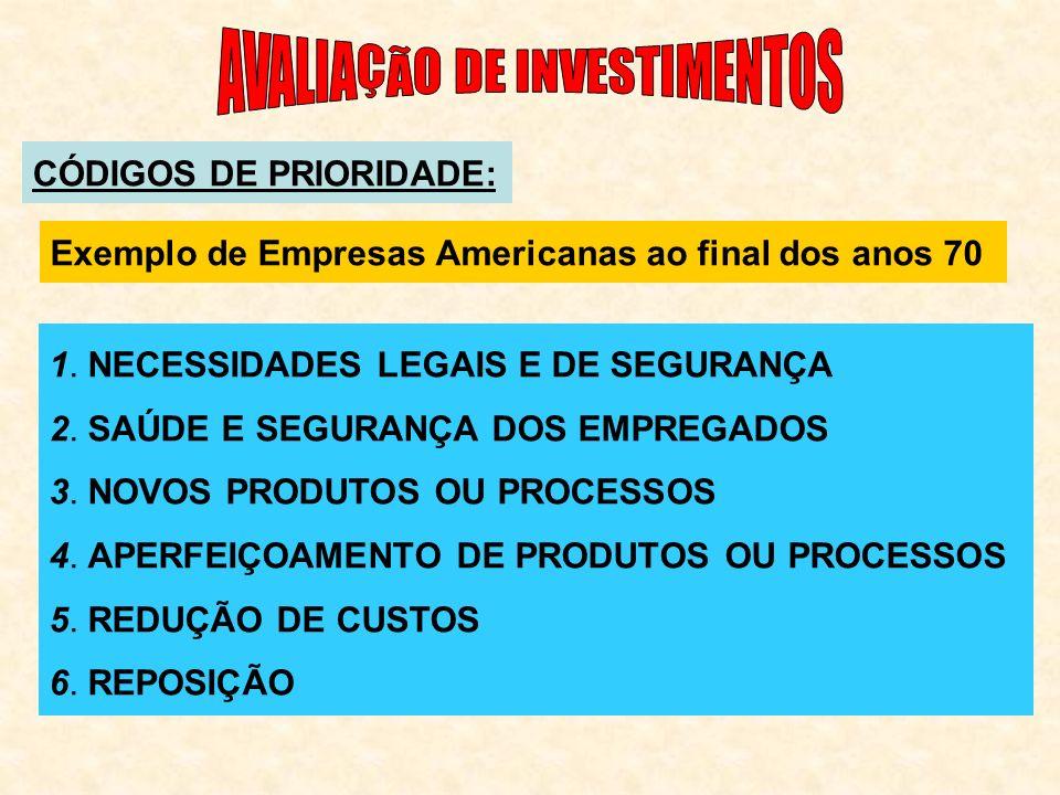 CÓDIGOS DE PRIORIDADE: 1.NECESSIDADES LEGAIS E DE SEGURANÇA 2.