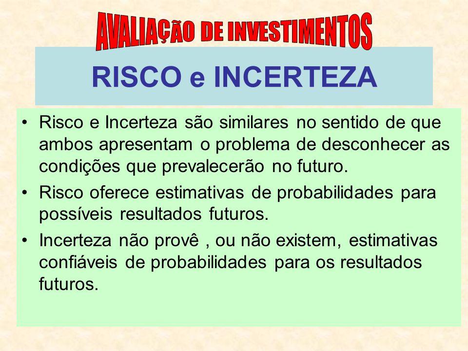 RISCO e INCERTEZA Risco e Incerteza são similares no sentido de que ambos apresentam o problema de desconhecer as condições que prevalecerão no futuro.