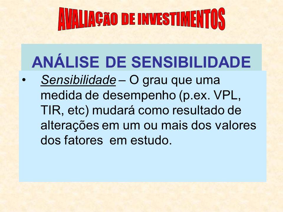 ANÁLISE DE SENSIBILIDADE Sensibilidade – O grau que uma medida de desempenho (p.ex.