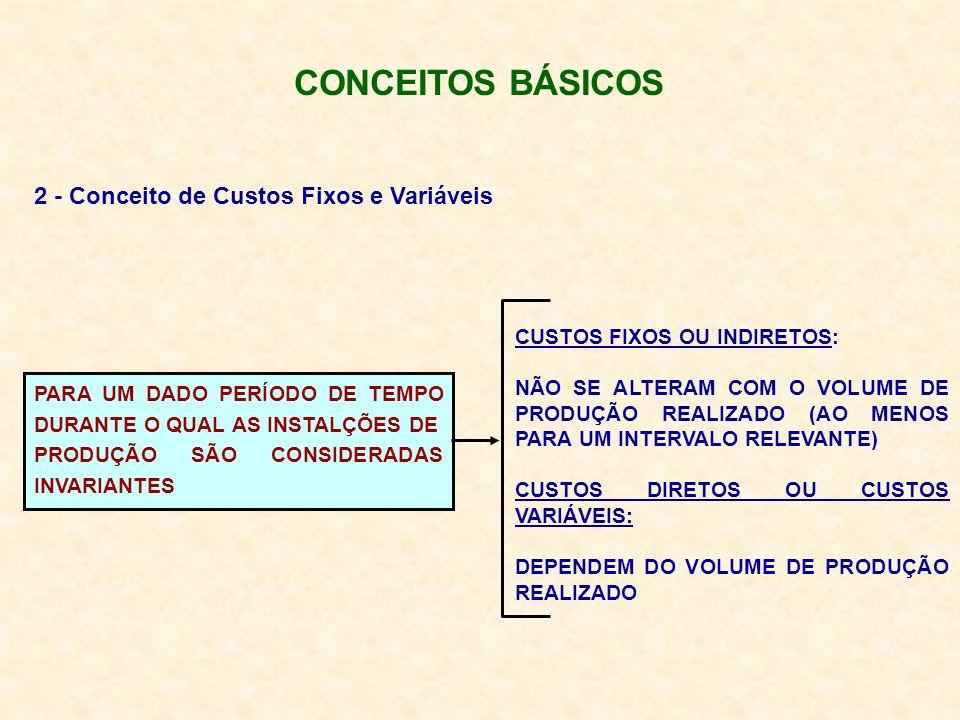 2 - Conceito de Custos Fixos e Variáveis CONCEITOS BÁSICOS CUSTOS FIXOS OU INDIRETOS: NÃO SE ALTERAM COM O VOLUME DE PRODUÇÃO REALIZADO (AO MENOS PARA UM INTERVALO RELEVANTE) CUSTOS DIRETOS OU CUSTOS VARIÁVEIS: DEPENDEM DO VOLUME DE PRODUÇÃO REALIZADO PARA UM DADO PERÍODO DE TEMPO DURANTE O QUAL AS INSTALÇÕES DE PRODUÇÃO SÃO CONSIDERADAS INVARIANTES