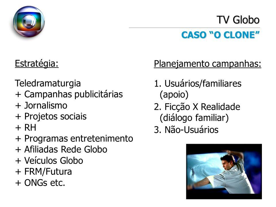 Estratégia: Teledramaturgia + Campanhas publicitárias + Jornalismo + Projetos sociais + RH + Programas entretenimento + Afiliadas Rede Globo + Veículo