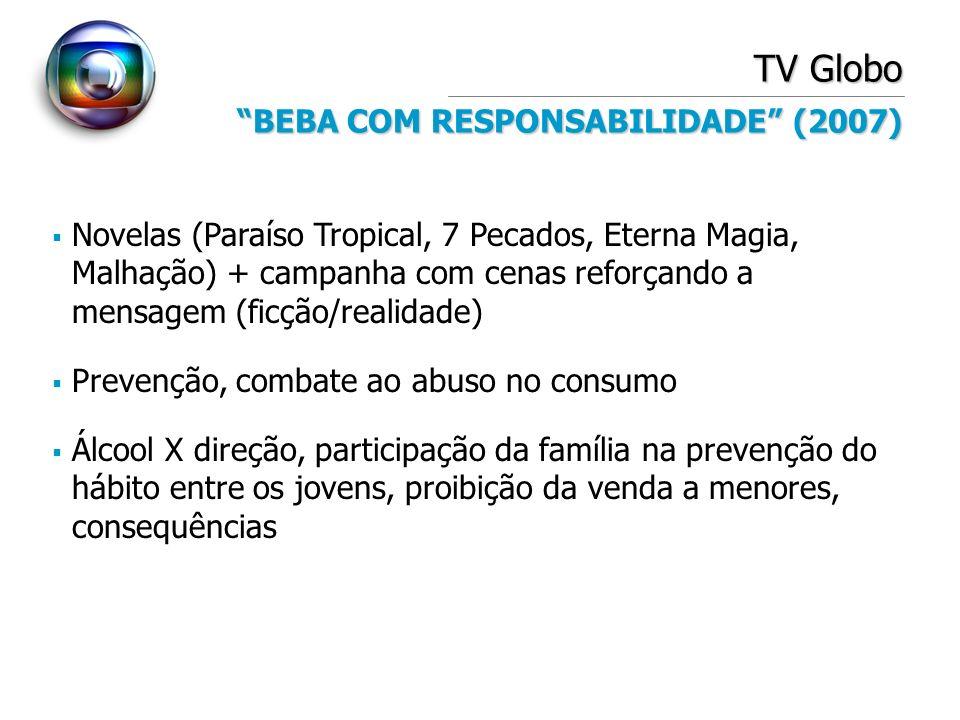 TV Globo BEBA COM RESPONSABILIDADE (2007) Novelas (Paraíso Tropical, 7 Pecados, Eterna Magia, Malhação) + campanha com cenas reforçando a mensagem (fi