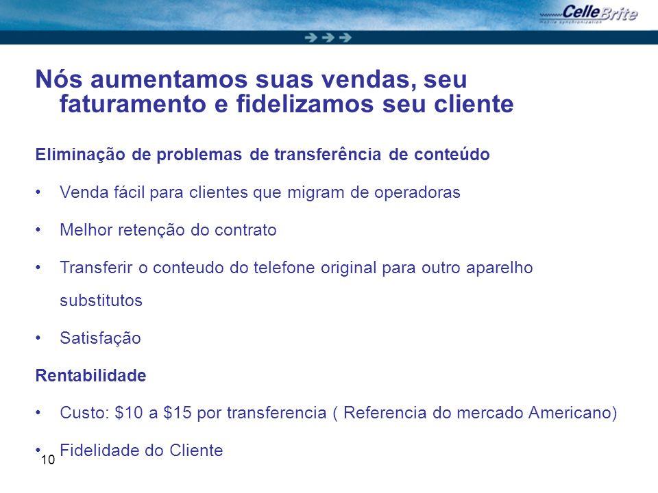 10 Eliminação de problemas de transferência de conteúdo Venda fácil para clientes que migram de operadoras Melhor retenção do contrato Transferir o co