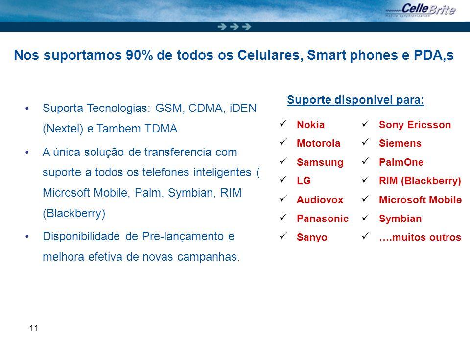 11 Suporta Tecnologias: GSM, CDMA, iDEN (Nextel) e Tambem TDMA A única solução de transferencia com suporte a todos os telefones inteligentes ( Micros