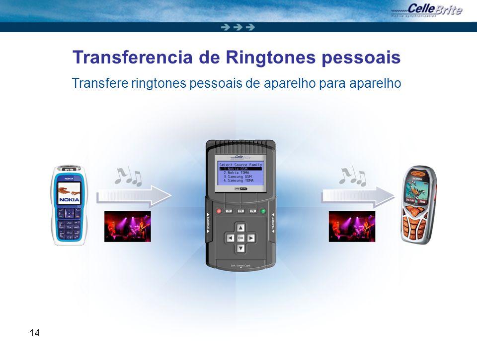 14 Transferencia de Ringtones pessoais Transfere ringtones pessoais de aparelho para aparelho