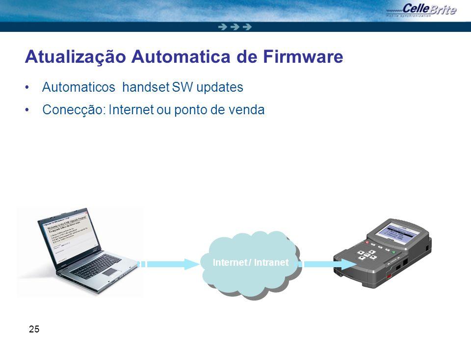 25 Atualização Automatica de Firmware Internet / Intranet Automaticos handset SW updates Conecção: Internet ou ponto de venda