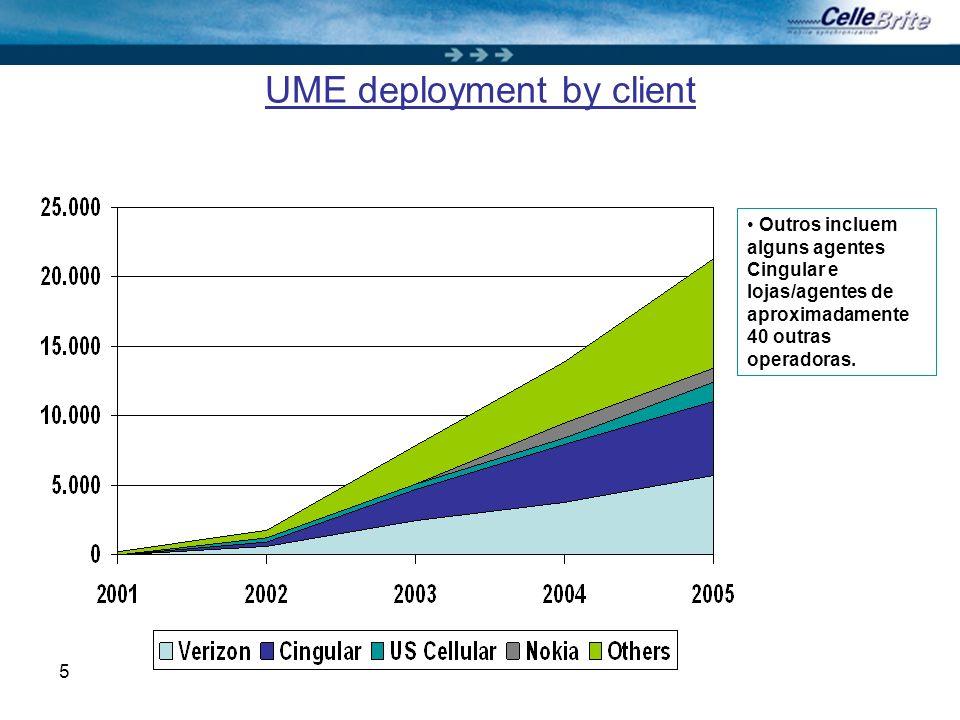 5 UME deployment by client Outros incluem alguns agentes Cingular e lojas/agentes de aproximadamente 40 outras operadoras.