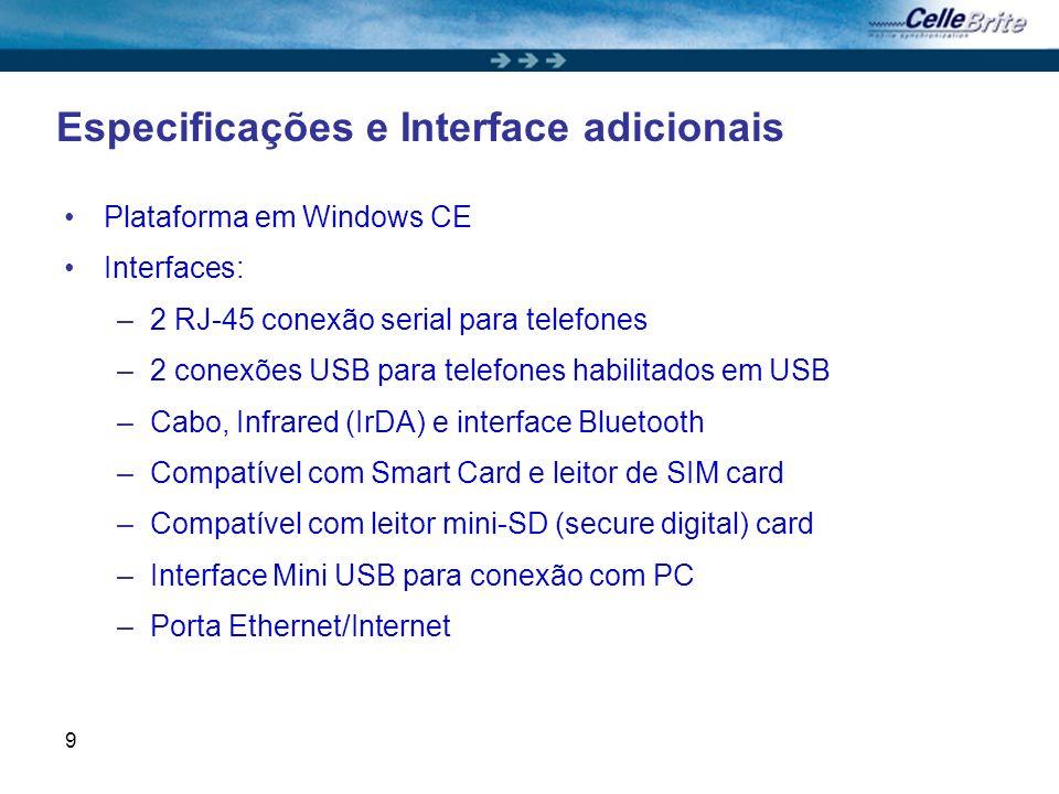 9 Especificações e Interface adicionais Plataforma em Windows CE Interfaces: –2 RJ-45 conexão serial para telefones –2 conexões USB para telefones hab