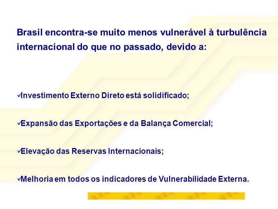 Brasil encontra-se muito menos vulnerável à turbulência internacional do que no passado, devido a: Investimento Externo Direto está solidificado; Expansão das Exportações e da Balança Comercial; Elevação das Reservas Internacionais; Melhoria em todos os indicadores de Vulnerabilidade Externa.