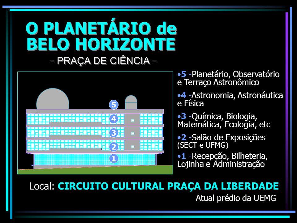 O PLANETÁRIO de BELO HORIZONTE O PLANETÁRIO de BELO HORIZONTE = PRAÇA DE CIÊNCIA = Local: CIRCUITO CULTURAL PRAÇA DA LIBERDADE Atual prédio da UEMG Vi
