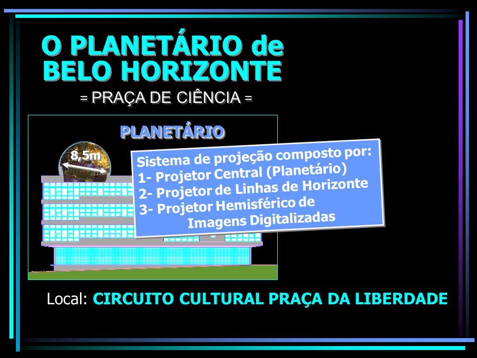 O PLANETÁRIO de BELO HORIZONTE O PLANETÁRIO de BELO HORIZONTE Local: CIRCUITO CULTURAL PRAÇA DA LIBERDADE Atual prédio da UEMG = PRAÇA DE CIÊNCIA = 5