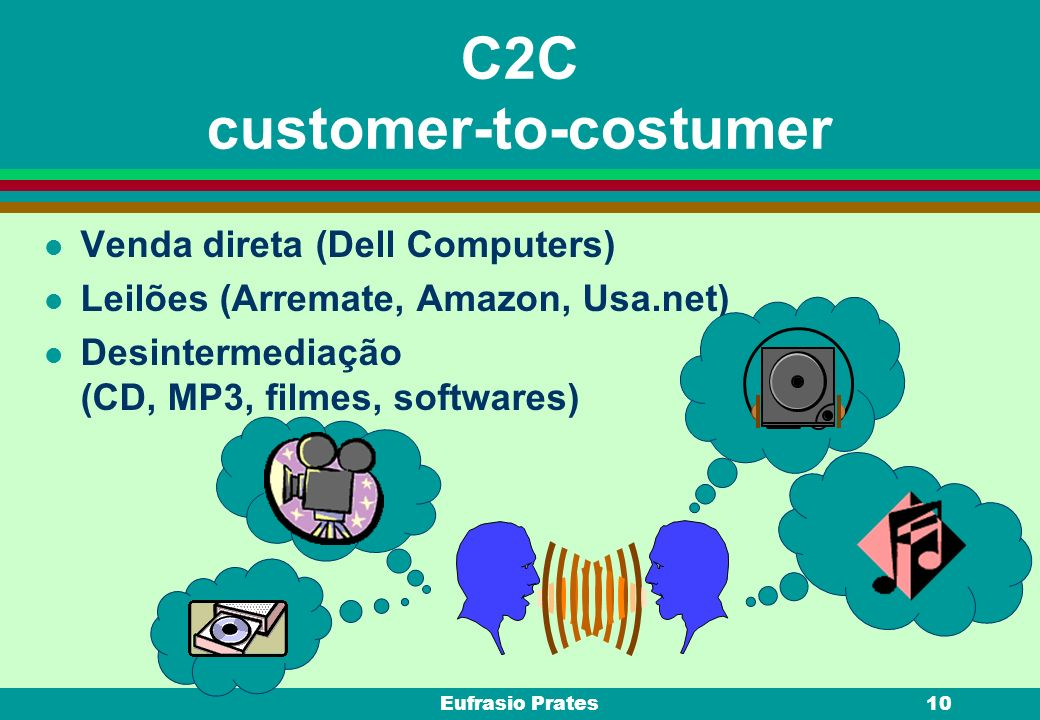 Eufrasio Prates10 C2C customer-to-costumer l Venda direta (Dell Computers) l Leilões (Arremate, Amazon, Usa.net) l Desintermediação (CD, MP3, filmes,