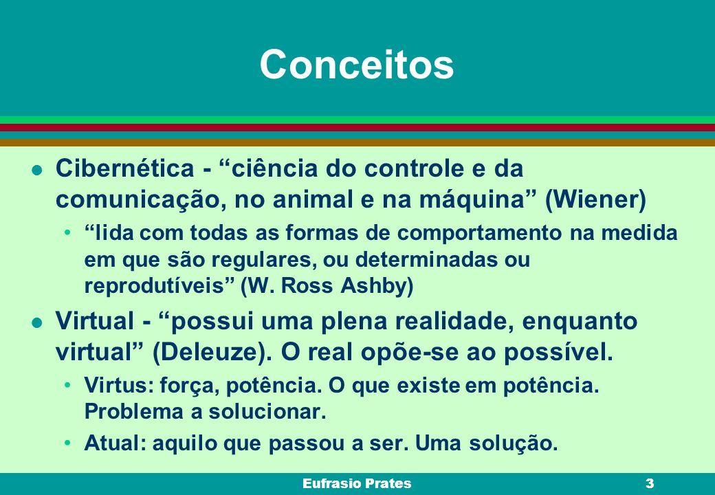 Eufrasio Prates3 Conceitos l Cibernética - ciência do controle e da comunicação, no animal e na máquina (Wiener) lida com todas as formas de comportam