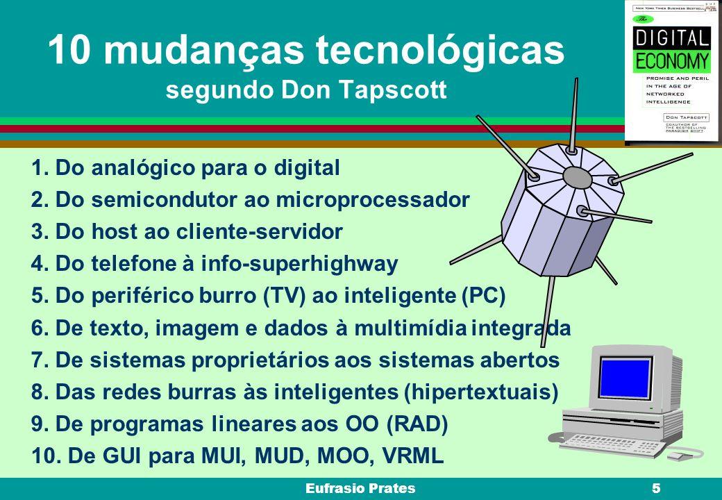 Eufrasio Prates6 Histórico Internet l Advanced Research Projects Agency Net l Tornou-se ferramenta de troca de arquivos (textos científicos) e correio-e l Protocolo TCP-IP l Tim Berners-Lee (EPPL-European Particle Physics Laboratory): HTML (do SGML) l Marc Andreessen (Illinois): Mosaic (93) l Netscape e IE (94): multimídia e multifunção l A integração potencial de texto, imagem e sons no mesmo sistema...