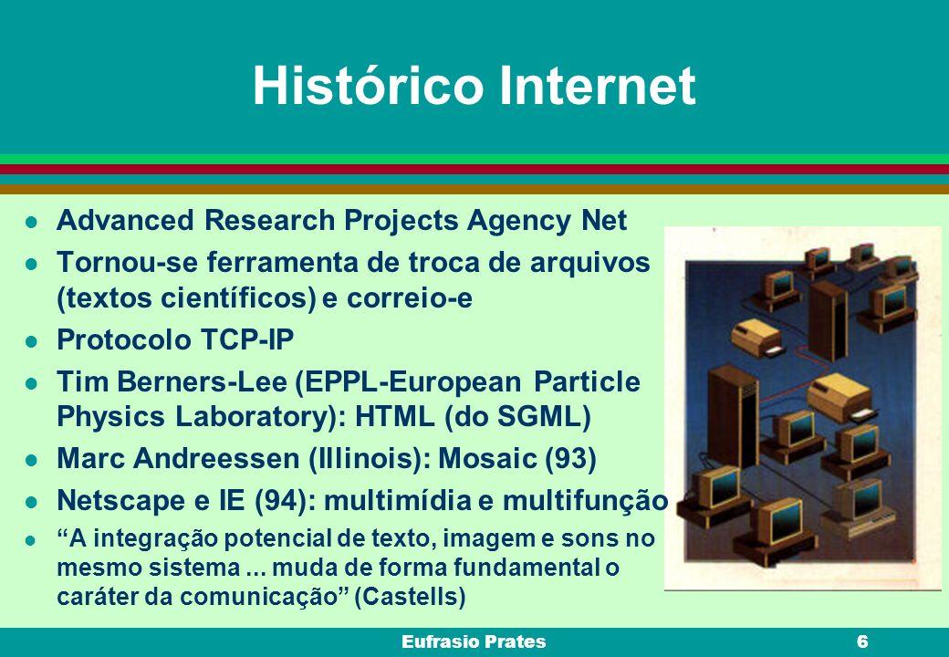 Eufrasio Prates6 Histórico Internet l Advanced Research Projects Agency Net l Tornou-se ferramenta de troca de arquivos (textos científicos) e correio