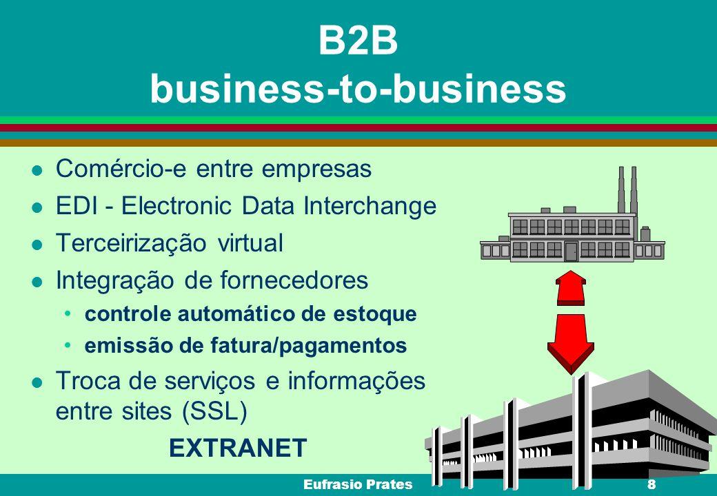 Eufrasio Prates8 B2B business-to-business l Comércio-e entre empresas l EDI - Electronic Data Interchange l Terceirização virtual l Integração de forn