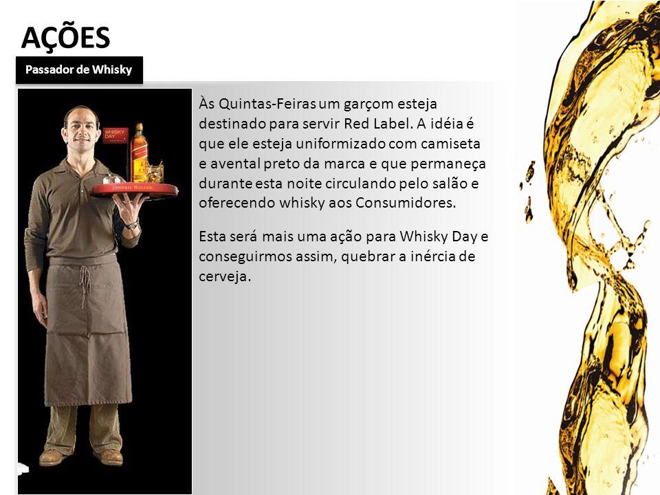 AÇÕES Passador de Whisky Às Quintas-Feiras um garçom esteja destinado para servir Red Label. A idéia é que ele esteja uniformizado com camiseta e aven