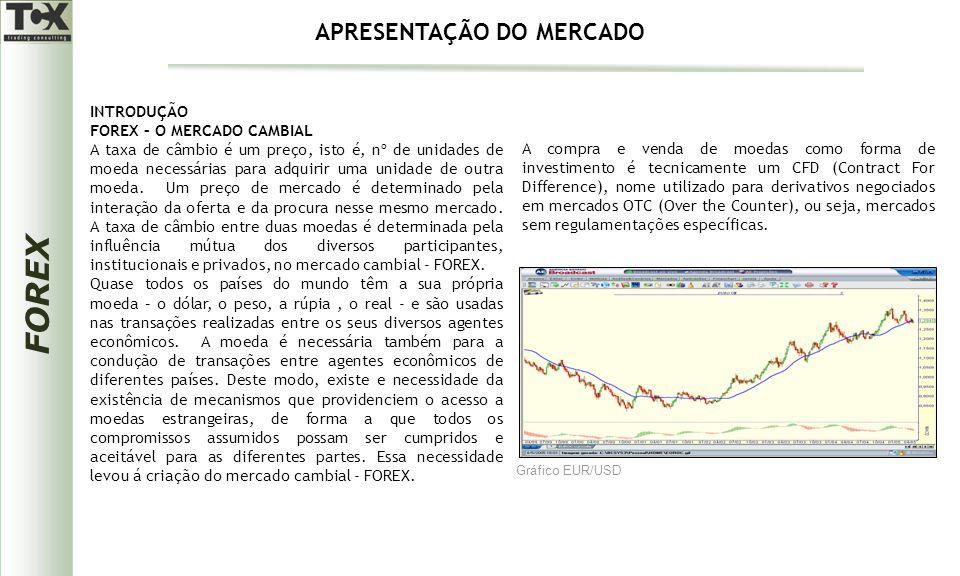 FOREX INTRODUÇÃO FOREX – O MERCADO CAMBIAL A taxa de câmbio é um preço, isto é, nº de unidades de moeda necessárias para adquirir uma unidade de outra