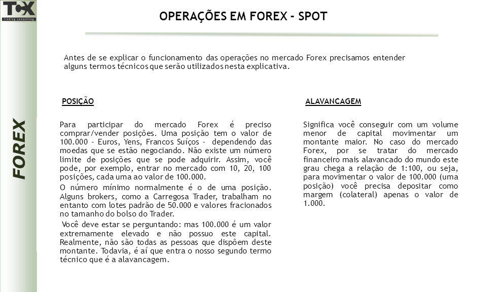 FOREX Antes de se explicar o funcionamento das operações no mercado Forex precisamos entender alguns termos técnicos que serão utilizados nesta explicativa.