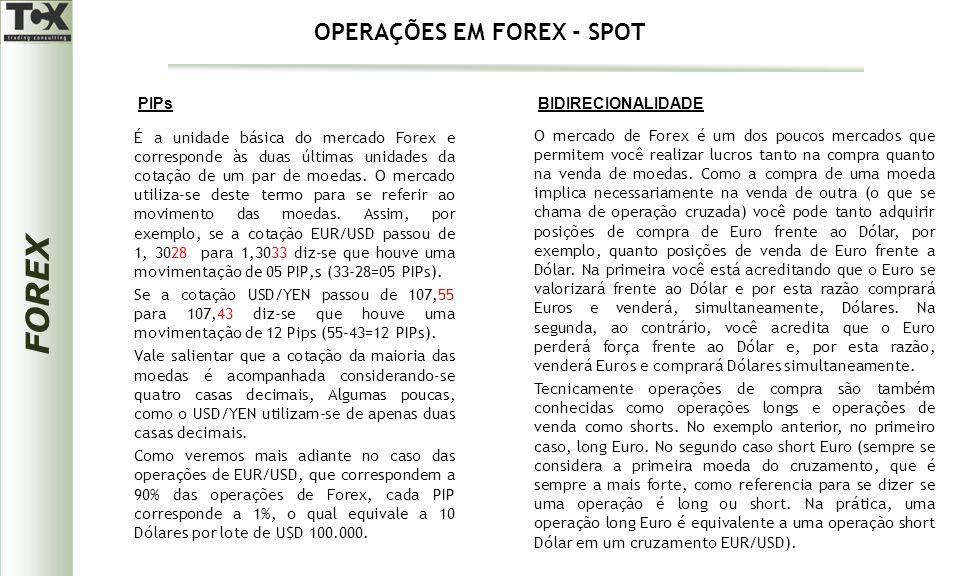 FOREX OPERAÇÕES EM FOREX - SPOT PIPs O mercado de Forex é um dos poucos mercados que permitem você realizar lucros tanto na compra quanto na venda de