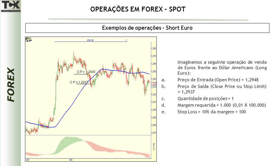 FOREX Exemplos de operações – Short Euro Imaginemos a seguinte operação de venda de Euros frente ao Dólar Americano (Long Euro): a.Preço de Entrada (Open Price) = 1,2948 b.Preço de Saída (Close Price ou Stop Limit) = 1,2937 c.Quantidade de posições = 1 d.Margem requerida = 1.000 (0,01 X 100.000) e.Stop Loss = 10% da margem = 100 OPERAÇÕES EM FOREX - SPOT O P = 1,2948 C P = 1,2937