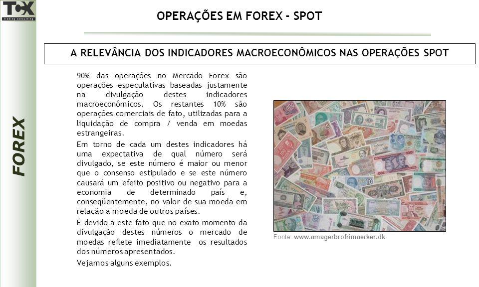 FOREX 90% das operações no Mercado Forex são operações especulativas baseadas justamente na divulgação destes indicadores macroeconômicos. Os restante
