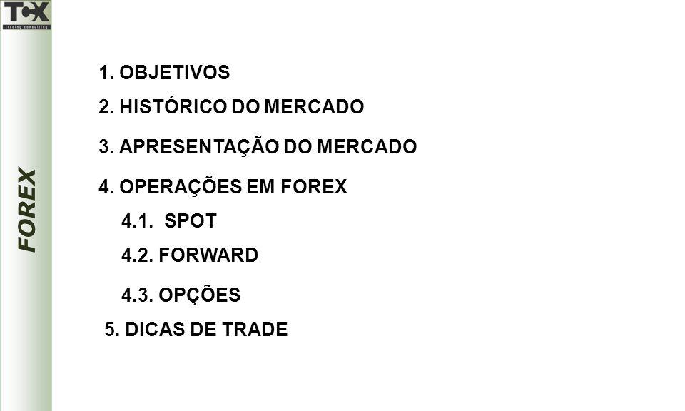 FOREX 1. OBJETIVOS 2. HISTÓRICO DO MERCADO 3. APRESENTAÇÃO DO MERCADO 4. OPERAÇÕES EM FOREX 4.1. SPOT 4.2. FORWARD 4.3. OPÇÕES 5. DICAS DE TRADE