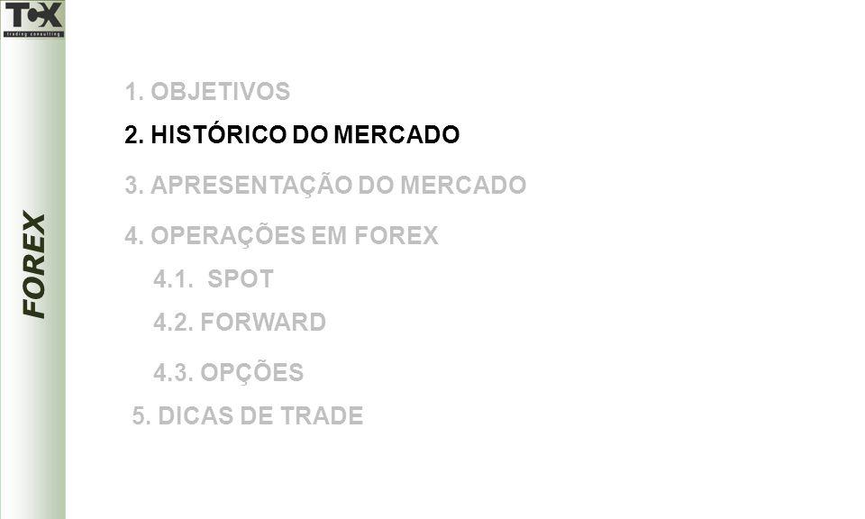FOREX FORWARD (operações a prazo) Noção Uma transação forward é, da mesma forma que uma transação spot, uma troca de uma divisa por outra.