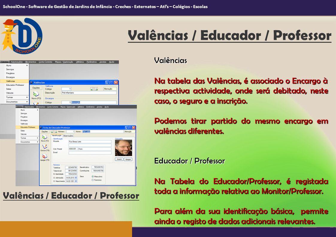 Valências / Educador / Professor Valências Na tabela das Valências, é associado o Encargo à respectiva actividade, onde será debitado, neste caso, o seguro e a inscrição.
