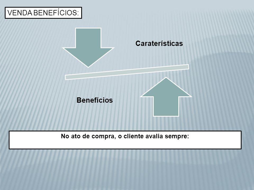VENDA BENEFÍCIOS: Caraterísticas Benefícios No ato de compra, o cliente avalia sempre: