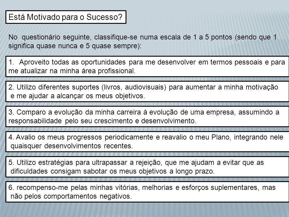 Está Motivado para o Sucesso? No questionário seguinte, classifique-se numa escala de 1 a 5 pontos (sendo que 1 significa quase nunca e 5 quase sempre