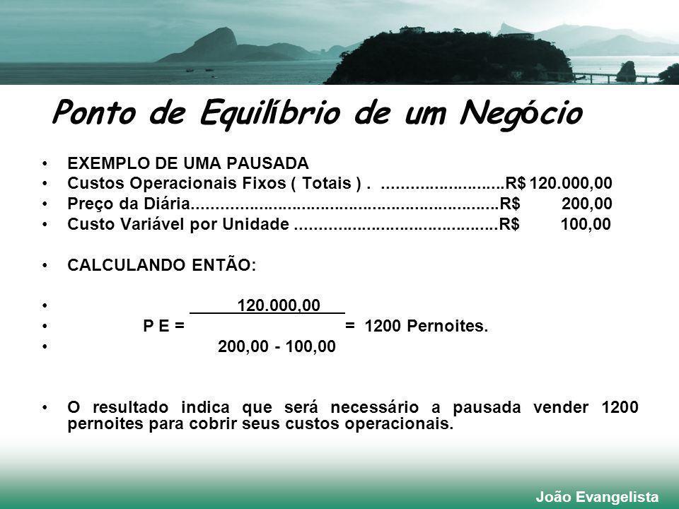 EXEMPLO DE UMA PAUSADA Custos Operacionais Fixos ( Totais )...........................R$ 120.000,00 Preço da Diária.................................................................R$ 200,00 Custo Variável por Unidade...........................................R$ 100,00 CALCULANDO ENTÃO: 120.000,00 P E = = 1200 Pernoites.