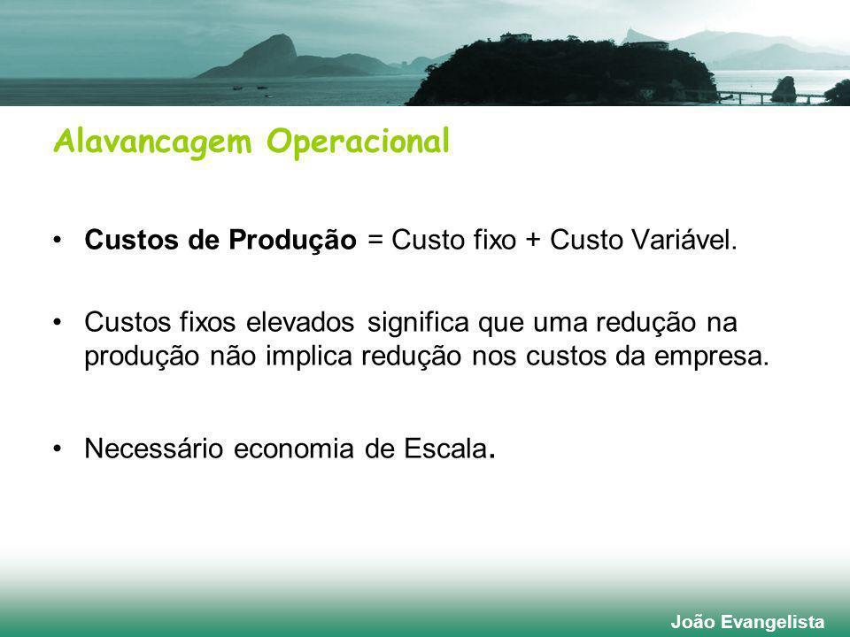 Alavancagem Operacional Custos de Produção = Custo fixo + Custo Variável.