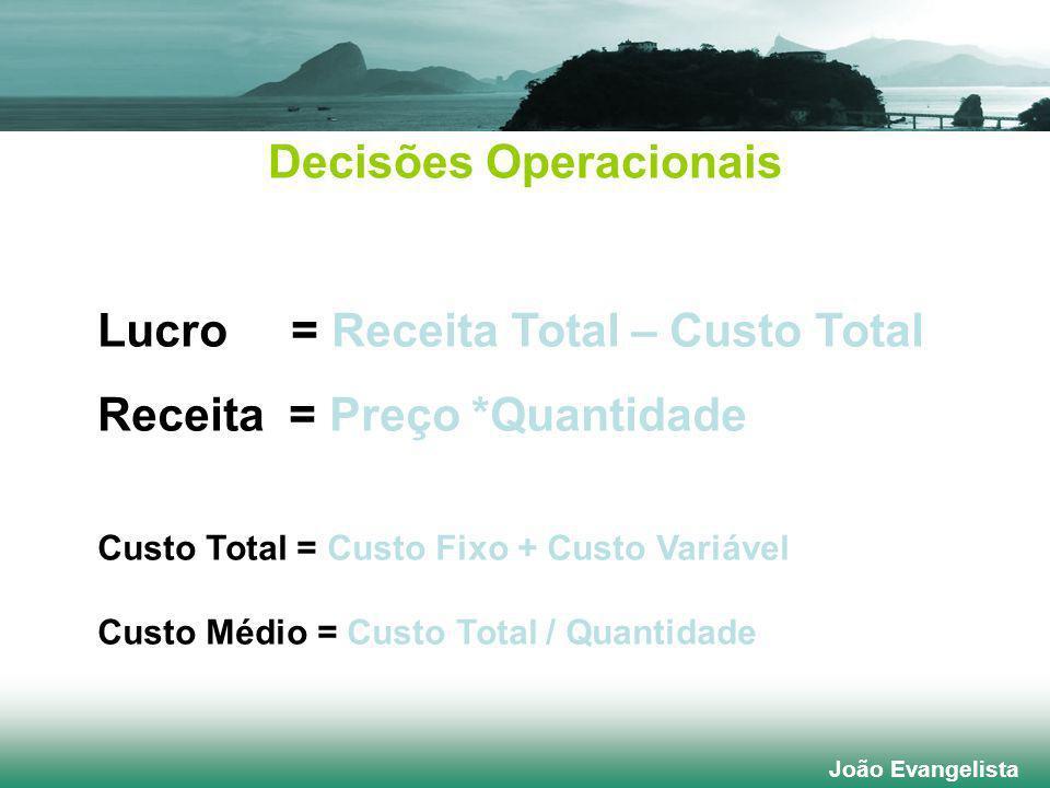 Decisões Operacionais Lucro = Receita Total – Custo Total Receita = Preço *Quantidade Custo Total = Custo Fixo + Custo Variável Custo Médio = Custo Total / Quantidade João Evangelista João Evangelista