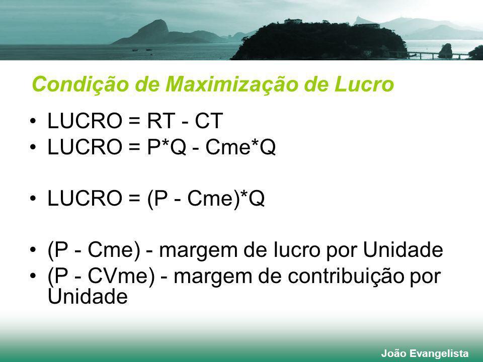 LUCRO = RT - CT LUCRO = P*Q - Cme*Q LUCRO = (P - Cme)*Q (P - Cme) - margem de lucro por Unidade (P - CVme) - margem de contribuição por Unidade Condição de Maximização de Lucro João Evangelista