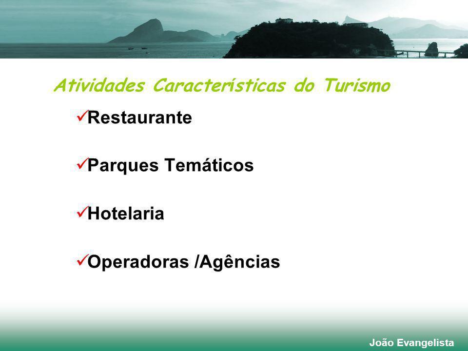 Atividades Caracter í sticas do Turismo Restaurante Parques Temáticos Hotelaria Operadoras /Agências Aluguel de automóveis João Evangelista
