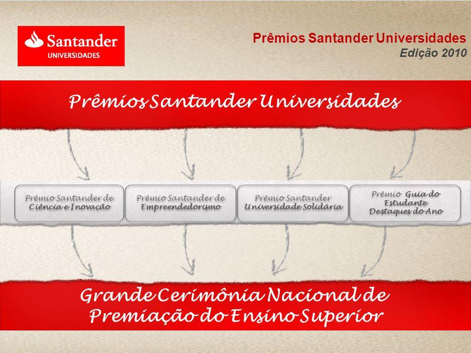 Prêmios Santander Universidades Grande Cerimônia Nacional de Premiação do Ensino Superior Prêmio Santander de Empreendedorismo Prêmio Santander de Ciê