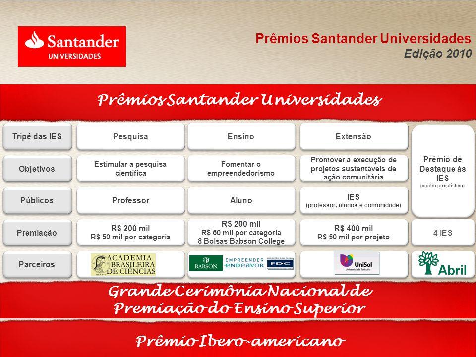 Prêmios Santander Universidades Edição 2010 Prêmio Santander de Empreendedorismo Prêmio Santander de Ciência e Inovação Estimular a pesquisa científic