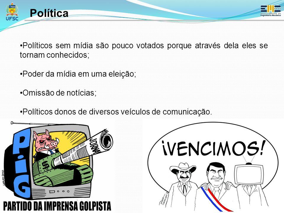 22 Políticos sem mídia são pouco votados porque através dela eles se tornam conhecidos; Poder da mídia em uma eleição; Omissão de notícias; Políticos donos de diversos veículos de comunicação.