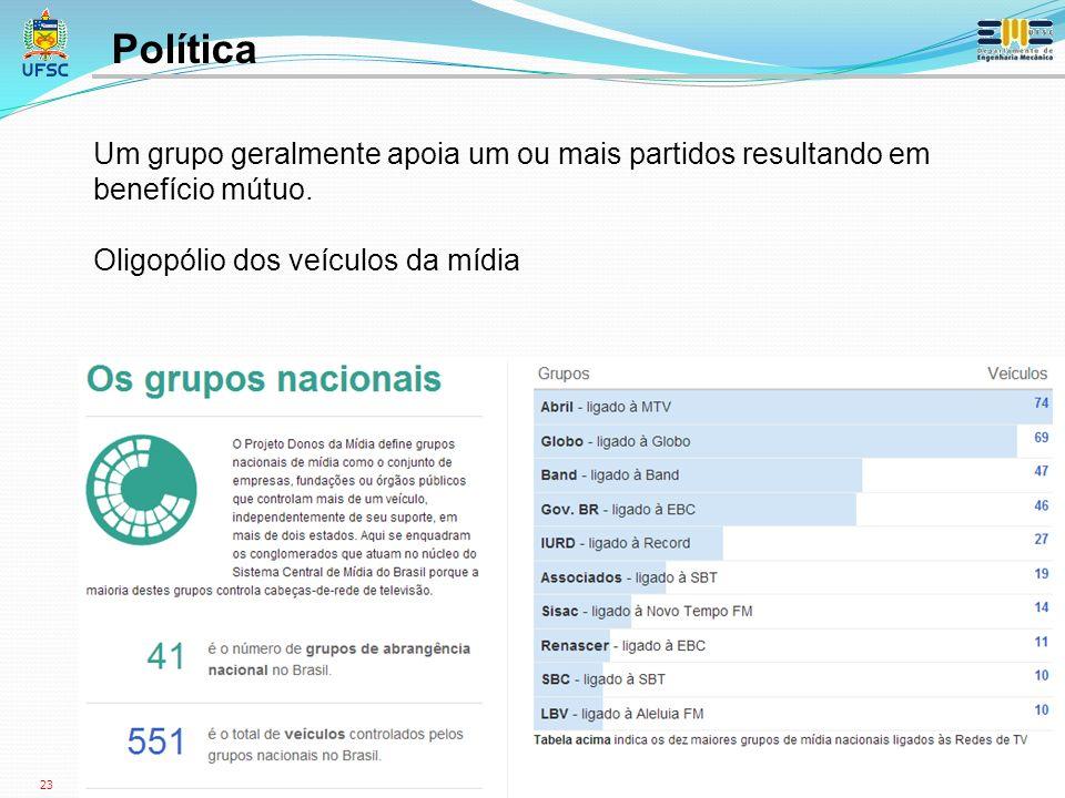 23 Um grupo geralmente apoia um ou mais partidos resultando em benefício mútuo.