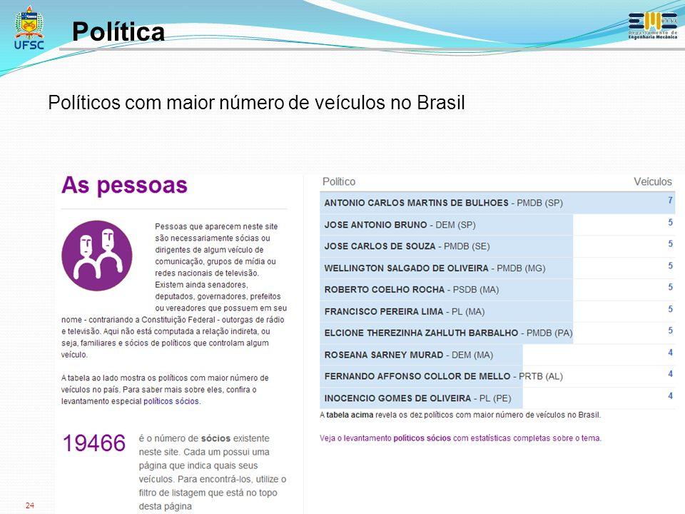 24 Políticos com maior número de veículos no Brasil Política