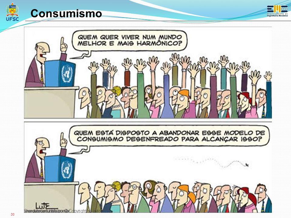 30 Consumismo
