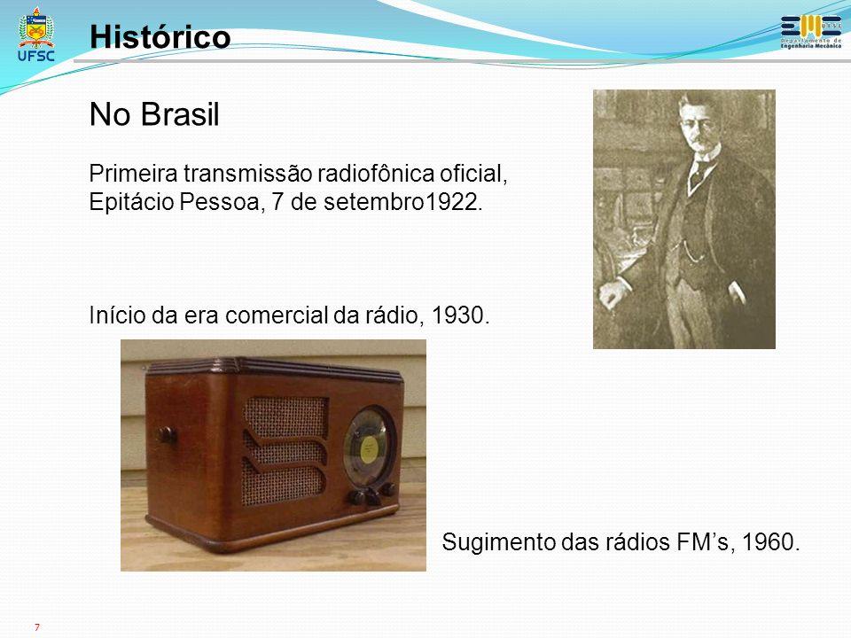 7 No Brasil Primeira transmissão radiofônica oficial, Epitácio Pessoa, 7 de setembro1922.