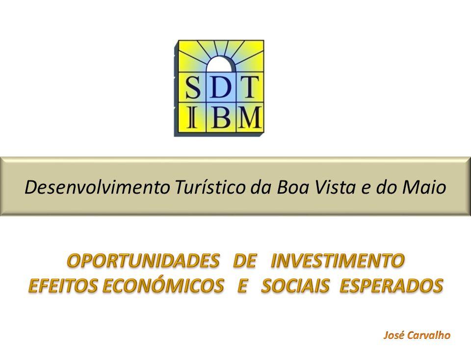 Oportunidades de Investimento Investimentos em infra-estruturas essenciais fora das ZDTI Investimentos em infra-estruturas primárias das ZDTI Investimentos em infra-estruturas turísticas Áreas de interesse turístico Áreas negociáveis pela SDTIBM Alguns efeitos económicos e sociais (Boa Vista)