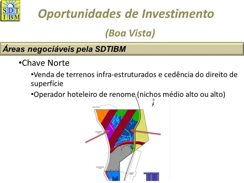 Oportunidades de Investimento Áreas negociáveis pela SDTIBM (Boa Vista)